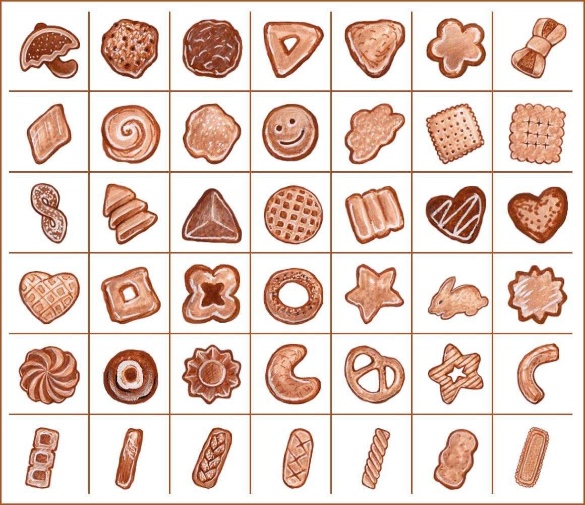 cookieset